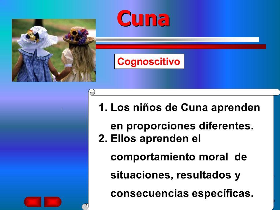 Cuna 1. Los niños de Cuna aprenden en proporciones diferentes.