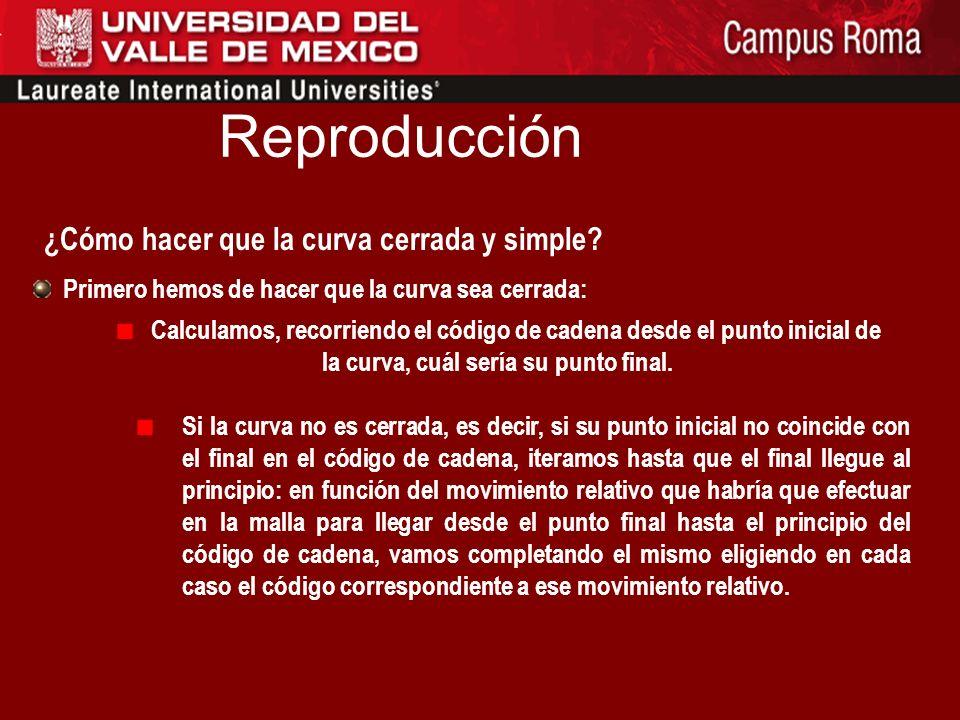 Reproducción ¿Cómo hacer que la curva cerrada y simple