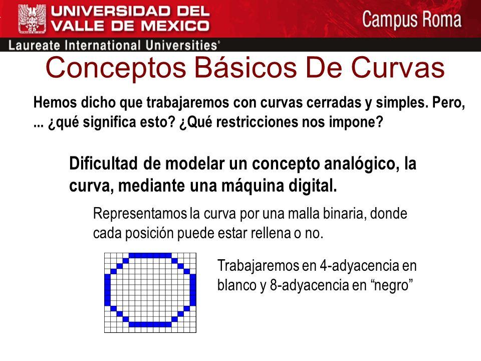 Conceptos Básicos De Curvas
