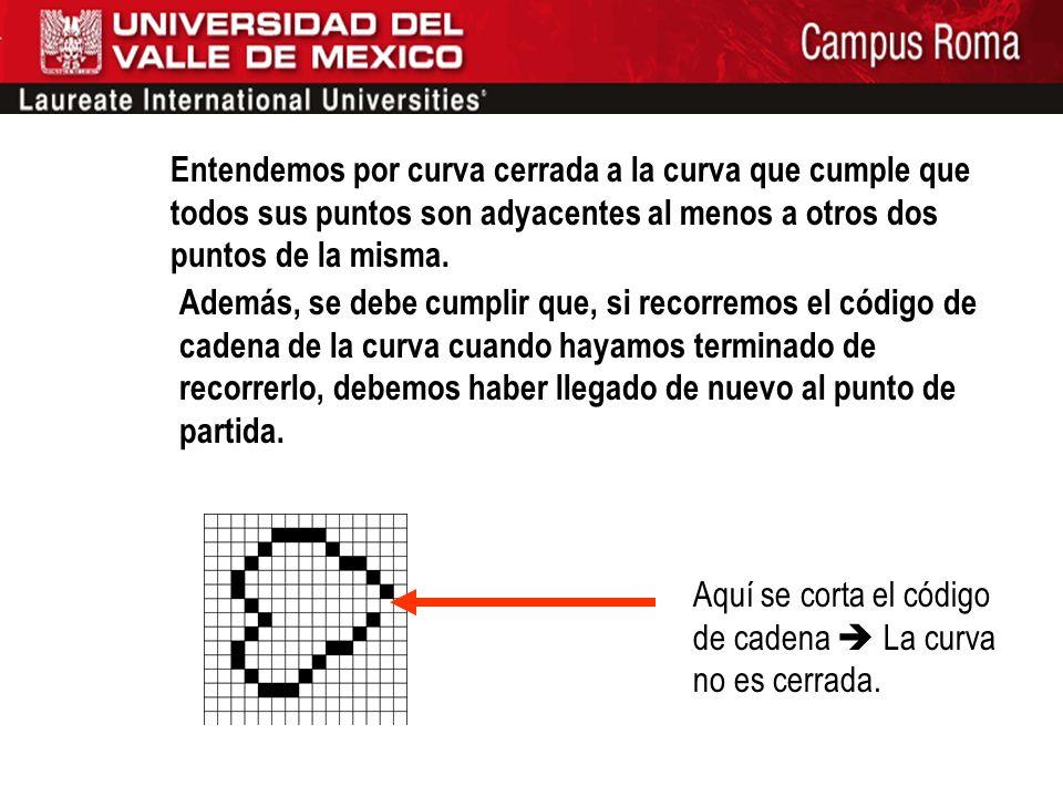 Entendemos por curva cerrada a la curva que cumple que todos sus puntos son adyacentes al menos a otros dos puntos de la misma.
