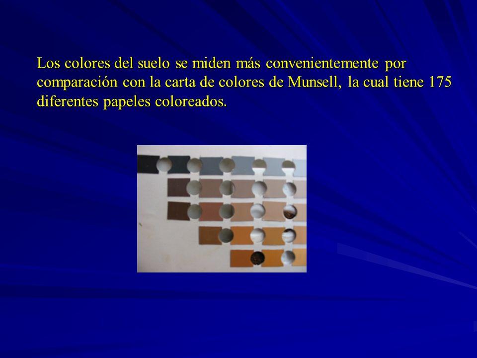 Hermosa Munsell Libro De Colores Del Suelo Composición - Páginas ...