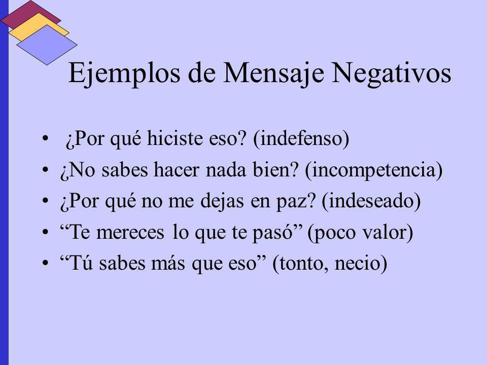 Ejemplos de Mensaje Negativos