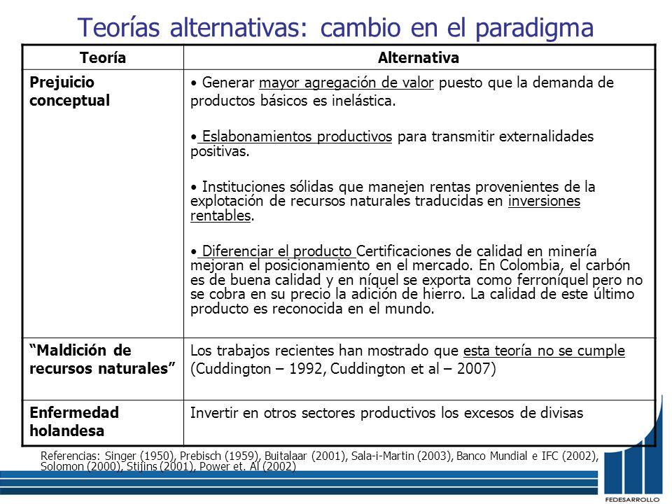 Teorías alternativas: cambio en el paradigma