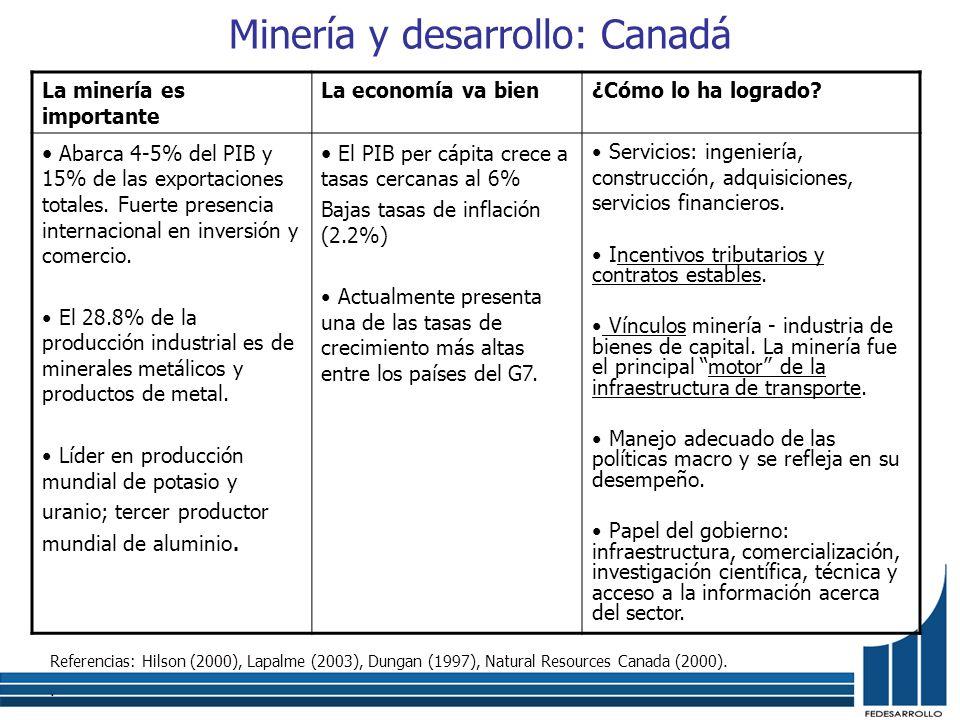 Minería y desarrollo: Canadá