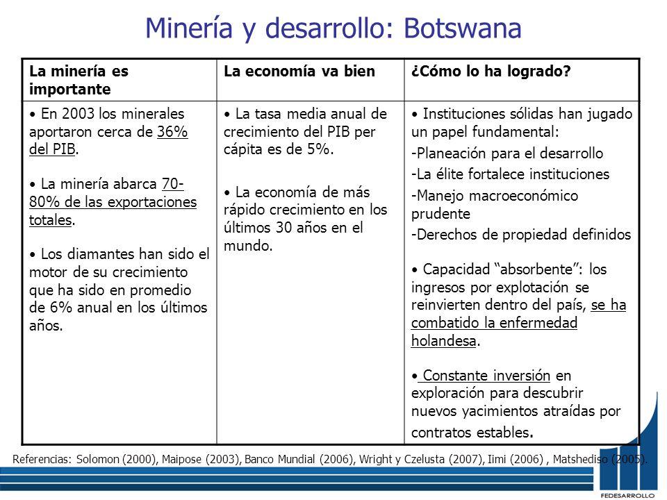 Minería y desarrollo: Botswana
