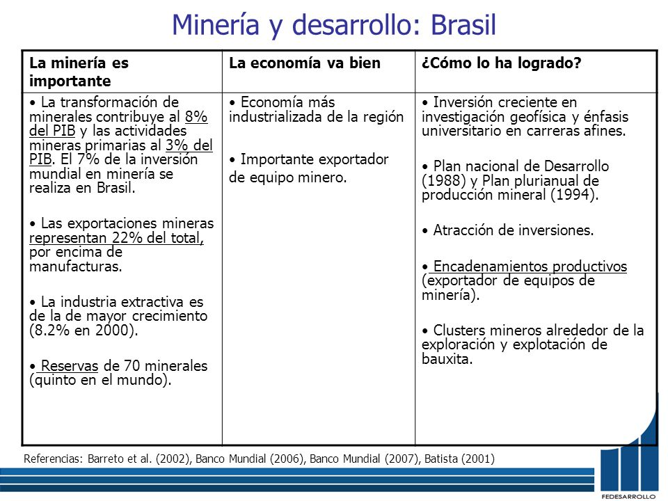 Minería y desarrollo: Brasil