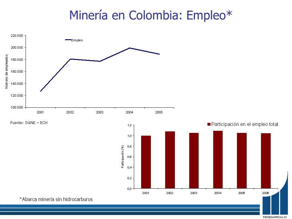 Minería en Colombia: Empleo*