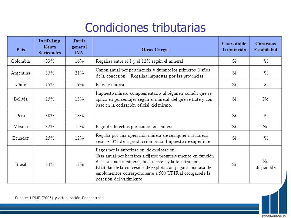 Condiciones tributarias