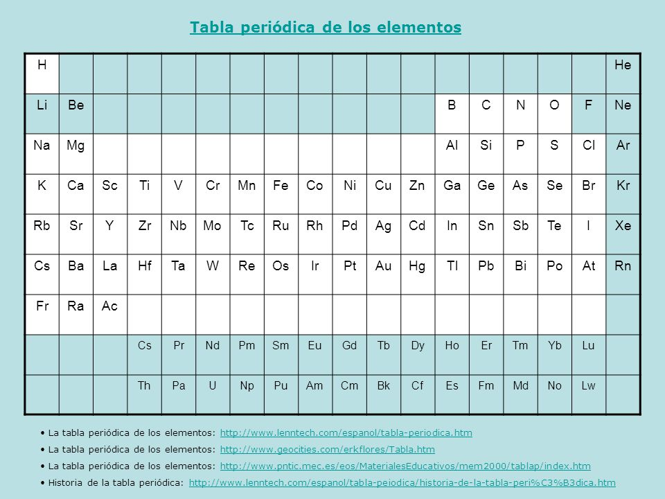 Constitucin de la materia ppt video online descargar 17 tabla peridica urtaz Choice Image