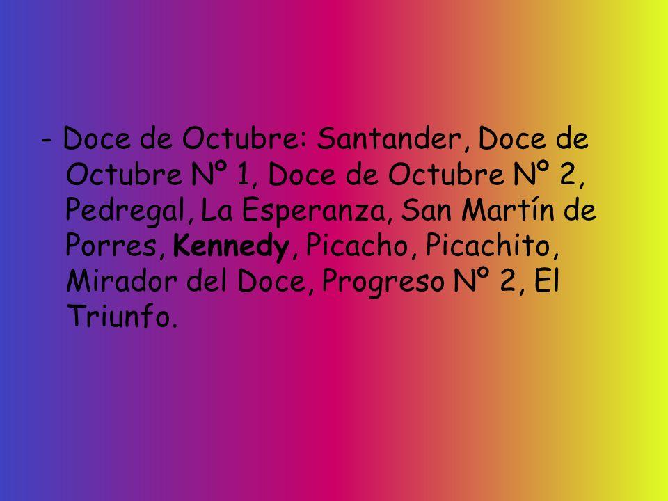 - Doce de Octubre: Santander, Doce de Octubre Nº 1, Doce de Octubre Nº 2, Pedregal, La Esperanza, San Martín de Porres, Kennedy, Picacho, Picachito, Mirador del Doce, Progreso Nº 2, El Triunfo.