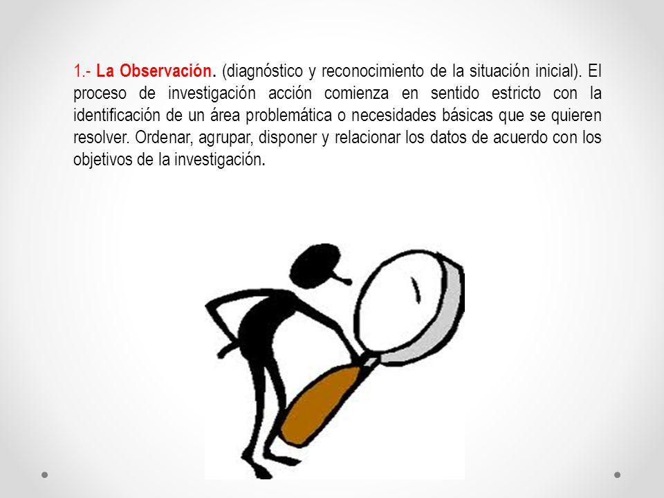 1.- La Observación. (diagnóstico y reconocimiento de la situación inicial).