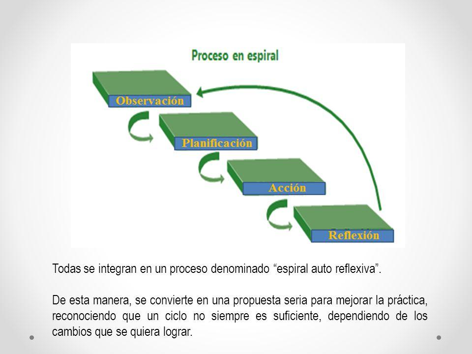 Todas se integran en un proceso denominado espiral auto reflexiva .