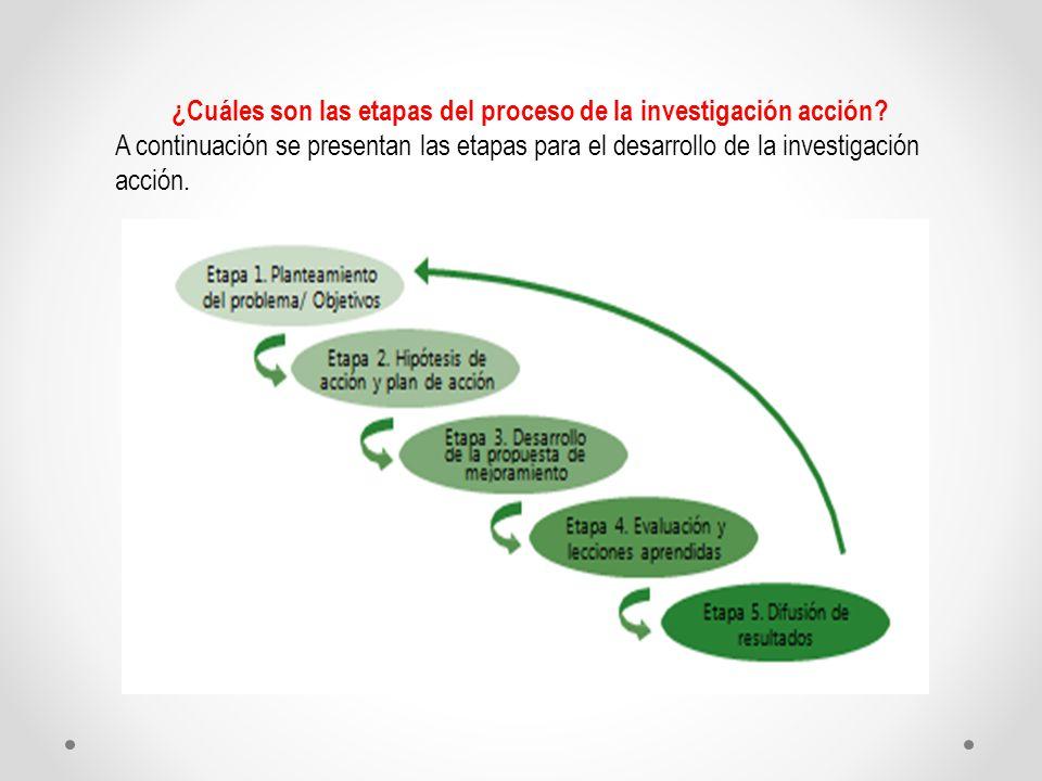 ¿Cuáles son las etapas del proceso de la investigación acción