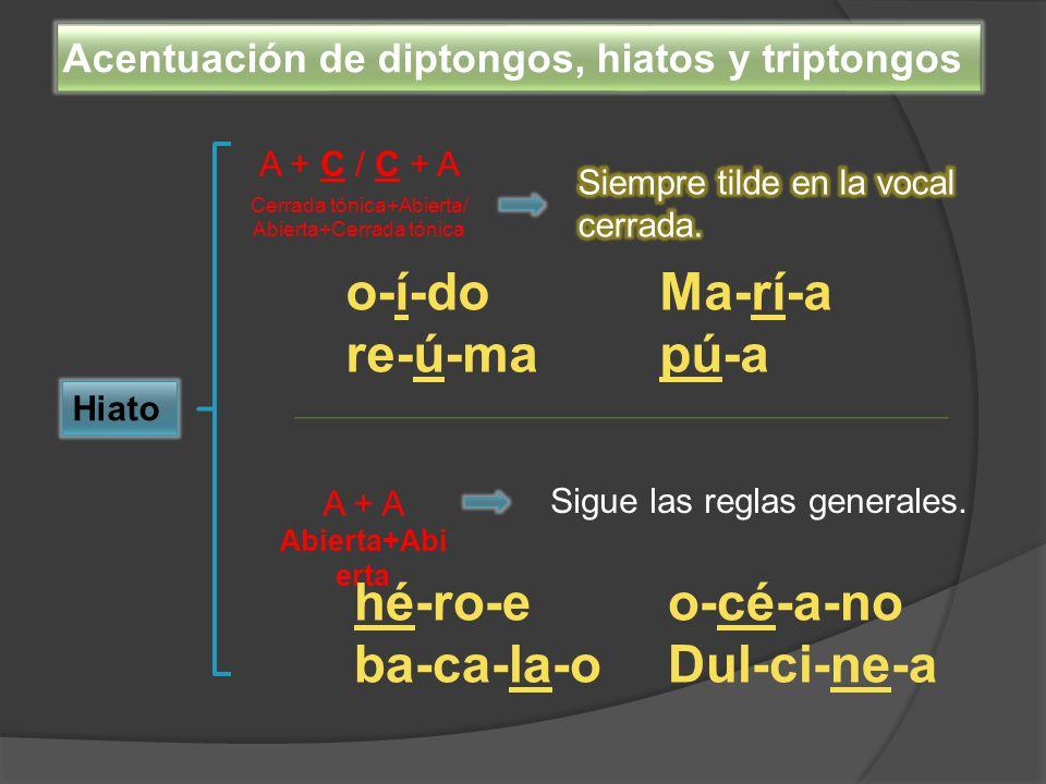 Acentuación de diptongos, hiatos y triptongos