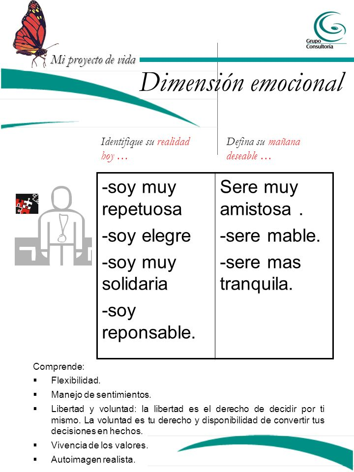 Dimensión emocional -soy muy repetuosa -soy elegre -soy muy solidaria