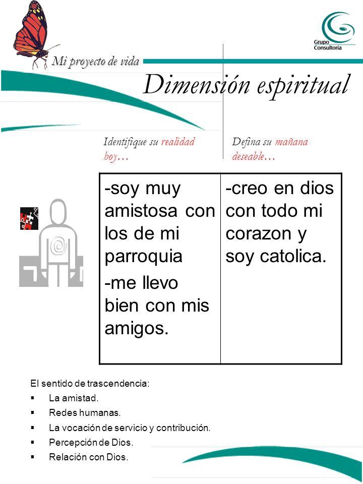 Dimensión espiritual -soy muy amistosa con los de mi parroquia