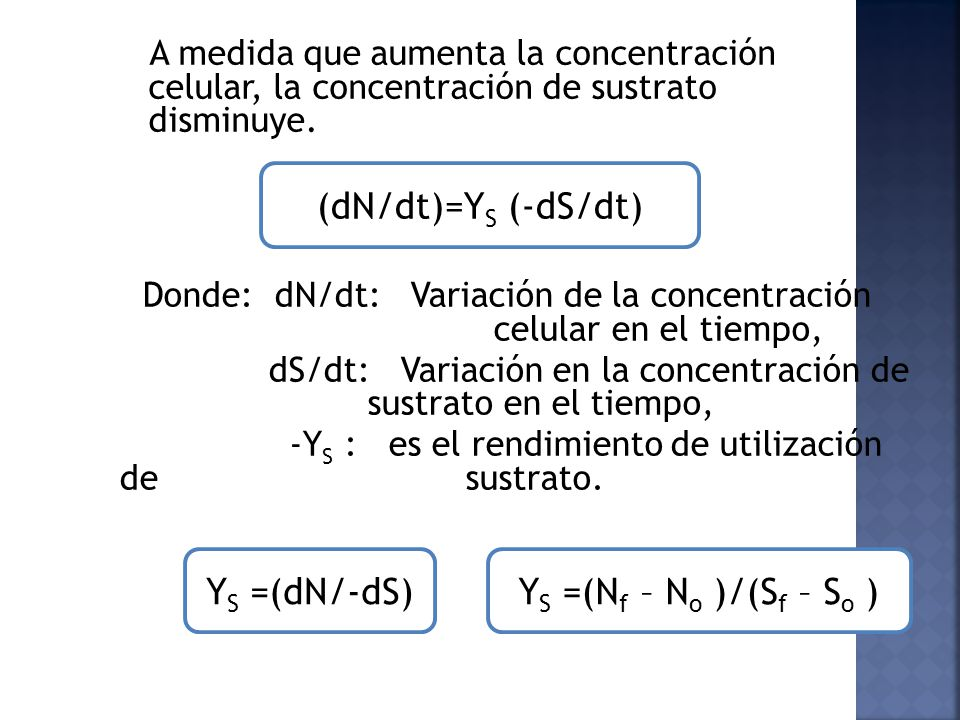 (dN/dt)=YS (-dS/dt) YS =(dN/-dS) YS =(Nf – No )/(Sf – So )