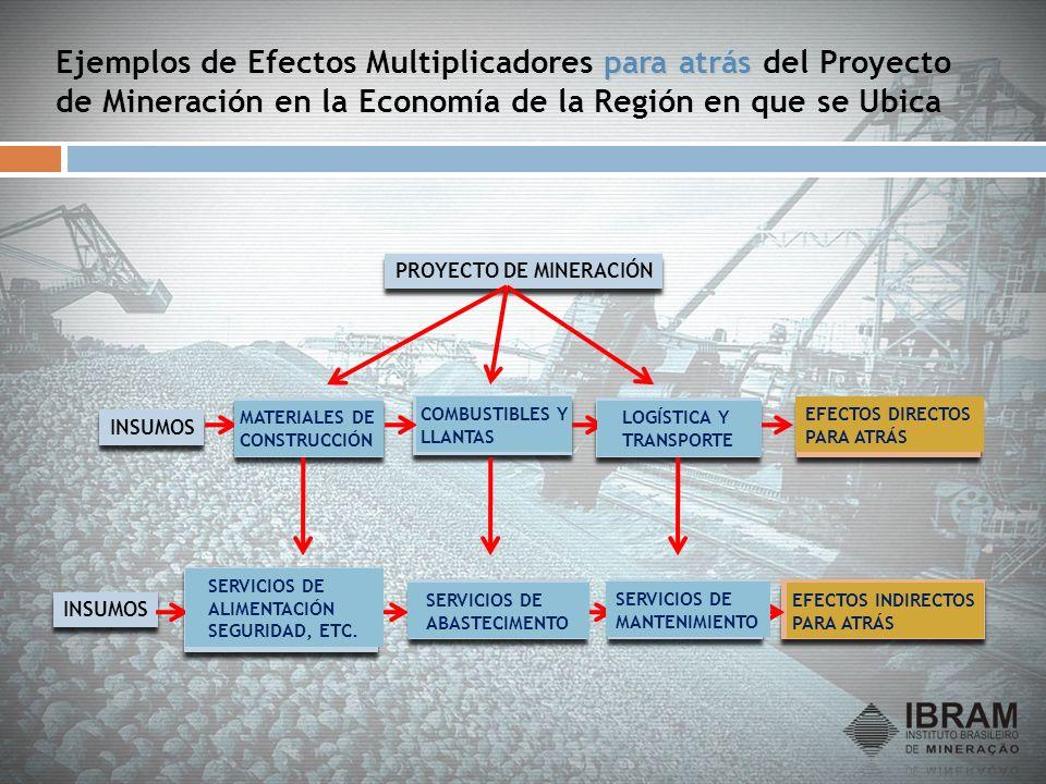 PROYECTO DE MINERACIÓN