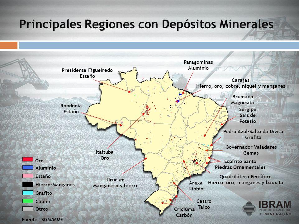 Principales Regiones con Depósitos Minerales