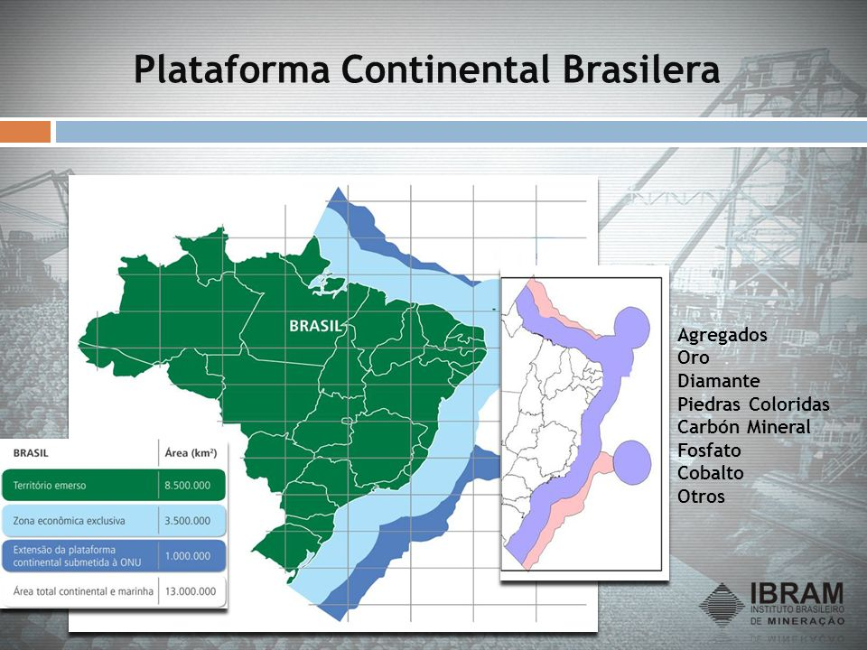 Plataforma Continental Brasilera