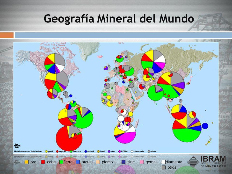 Geografía Mineral del Mundo