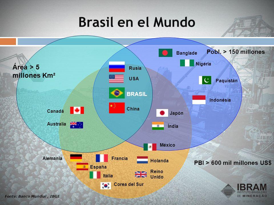 Brasil en el Mundo Área > 5 millones Km² Pobl. > 150 millones