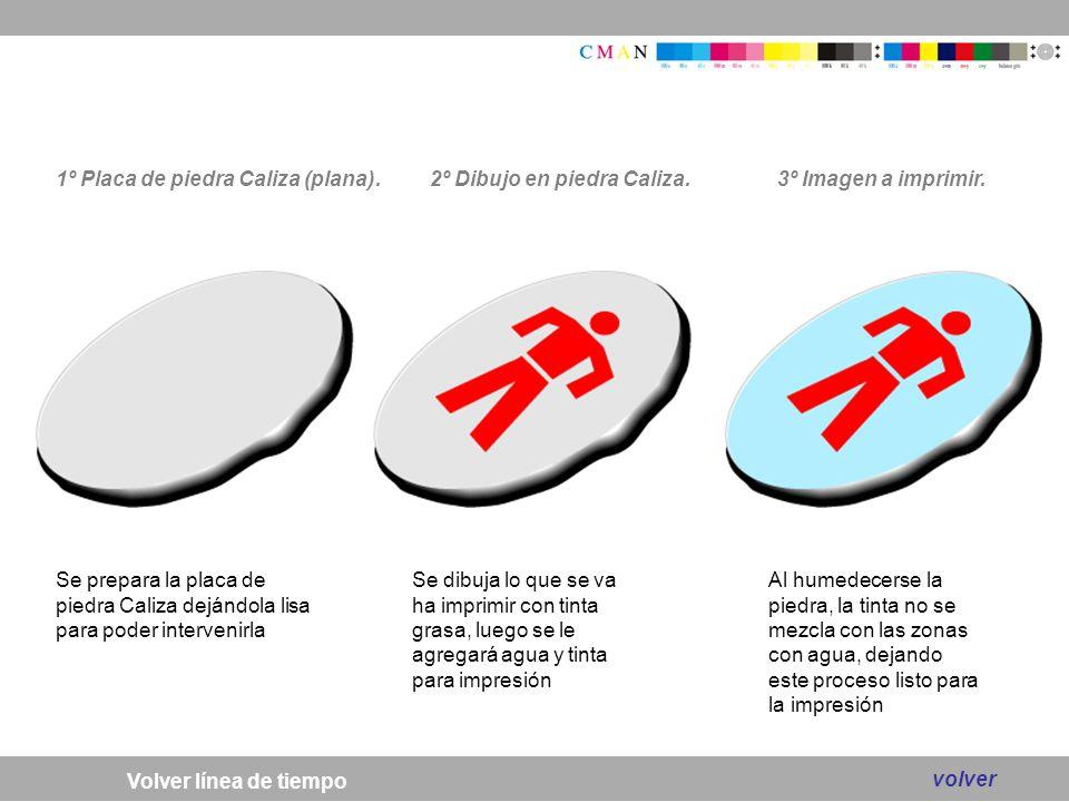 1º Placa de piedra Caliza (plana).