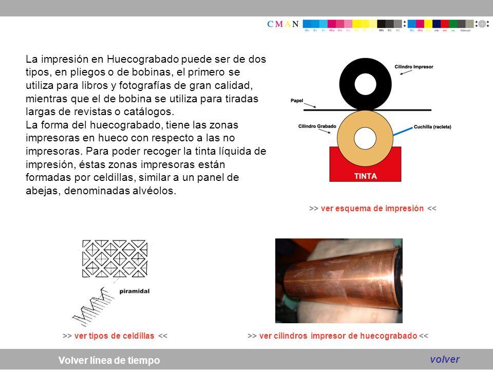 La impresión en Huecograbado puede ser de dos tipos, en pliegos o de bobinas, el primero se utiliza para libros y fotografías de gran calidad, mientras que el de bobina se utiliza para tiradas largas de revistas o catálogos.
