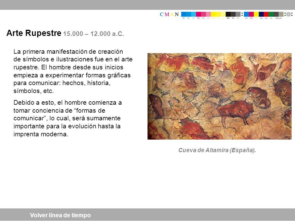 Arte Rupestre 15.000 – 12.000 a.C.