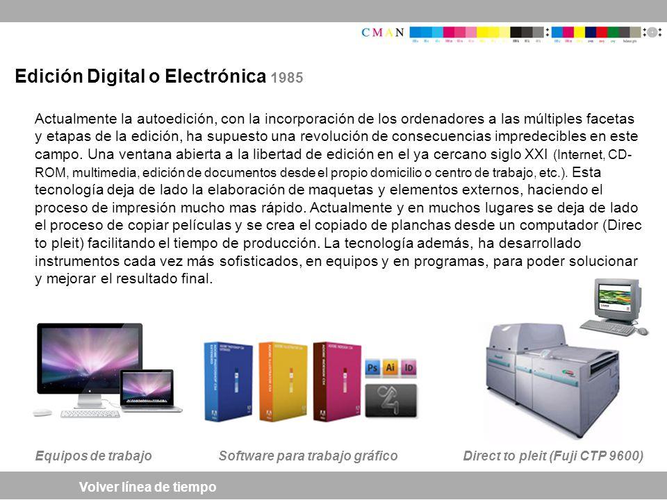 Edición Digital o Electrónica 1985