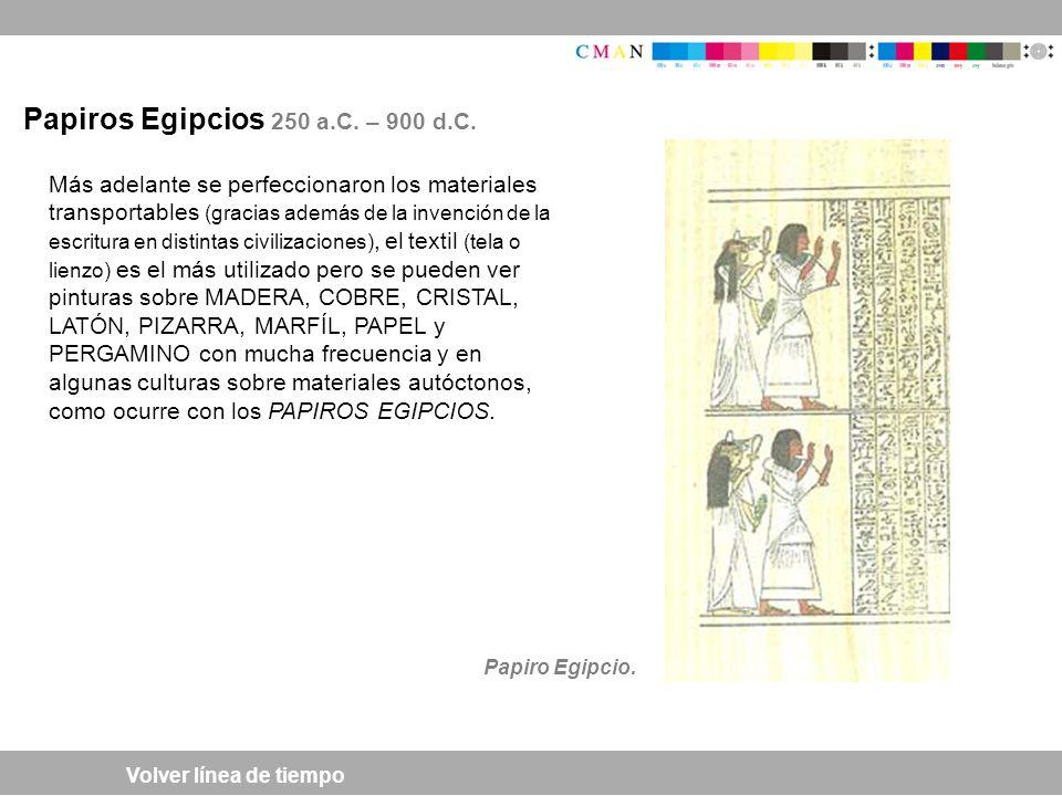 Papiros Egipcios 250 a.C. – 900 d.C.