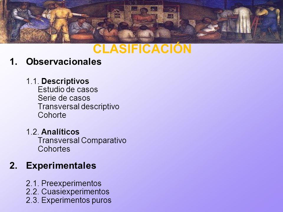 CLASIFICACIÓN Observacionales Experimentales Estudio de casos
