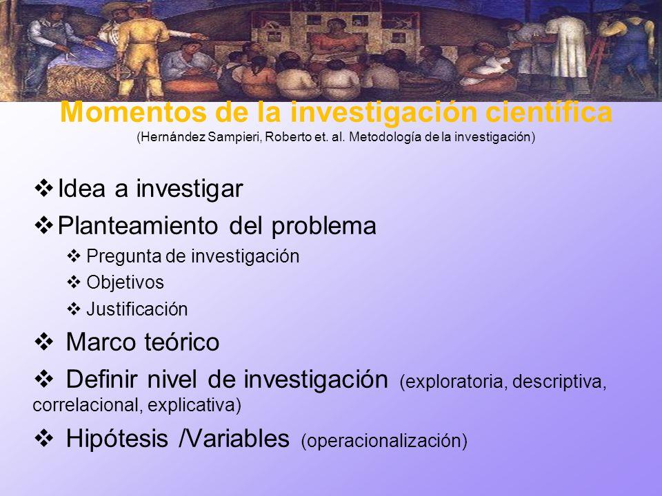 Momentos de la investigación científica (Hernández Sampieri, Roberto et. al. Metodología de la investigación)