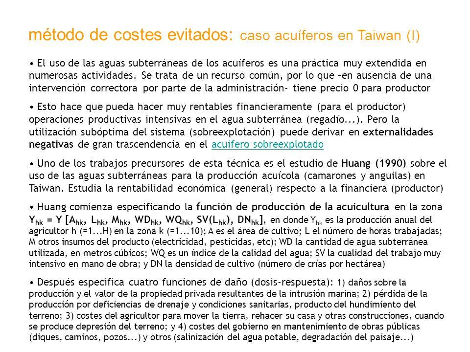 método de costes evitados: caso acuíferos en Taiwan (I)