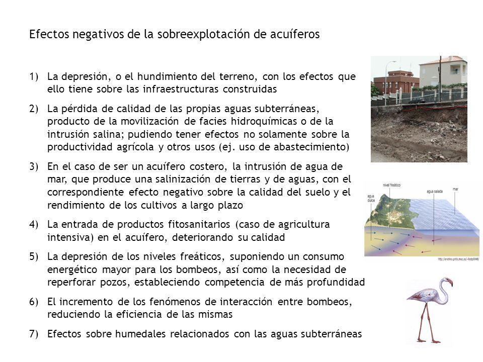 Efectos negativos de la sobreexplotación de acuíferos