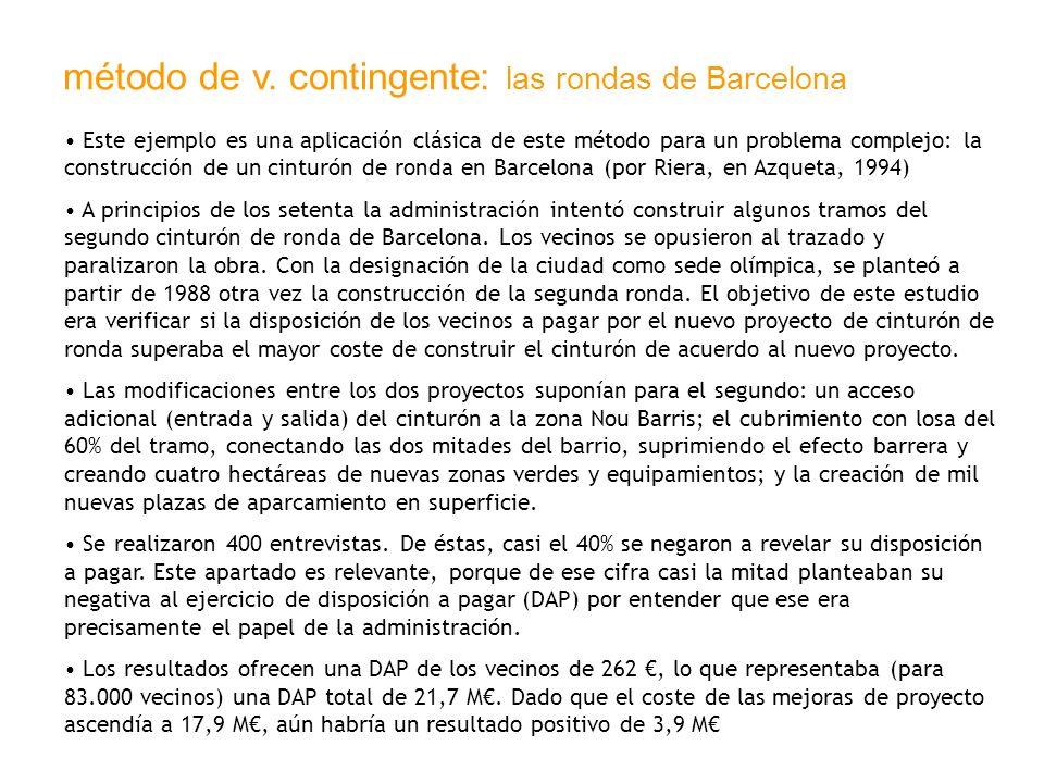 método de v. contingente: las rondas de Barcelona