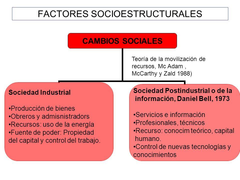 FACTORES SOCIOESTRUCTURALES