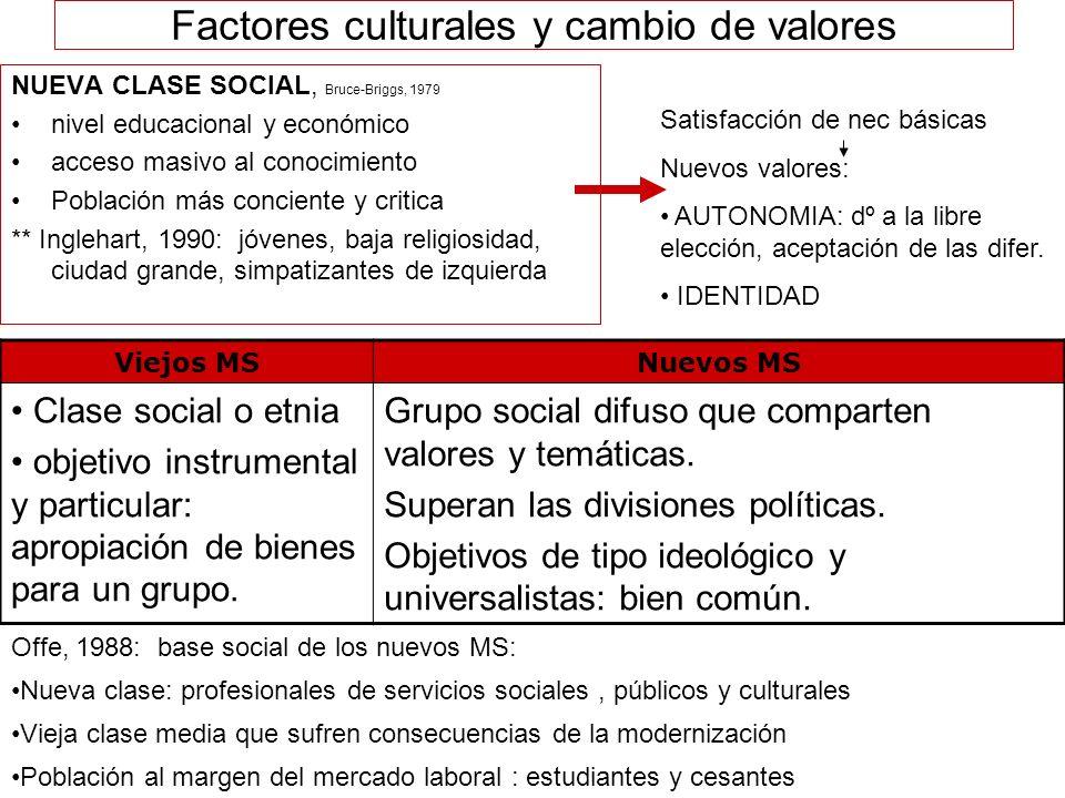 Factores culturales y cambio de valores