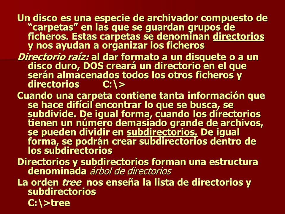 Un disco es una especie de archivador compuesto de carpetas en las que se guardan grupos de ficheros. Estas carpetas se denominan directorios y nos ayudan a organizar los ficheros