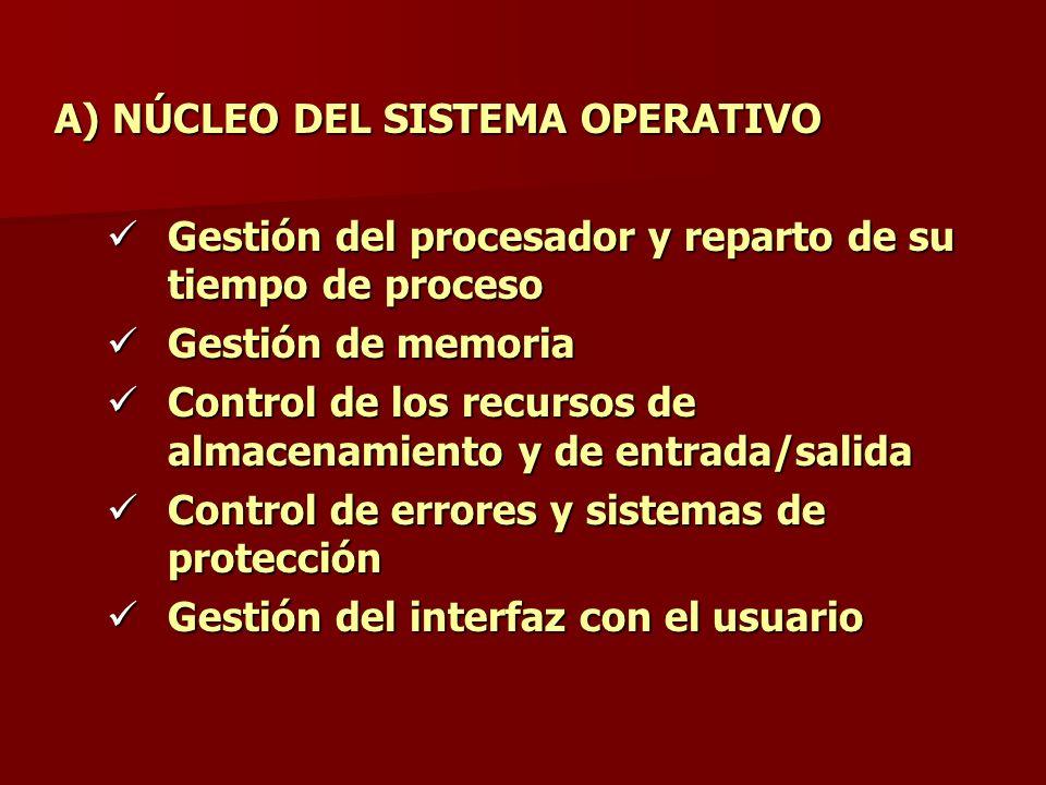 A) NÚCLEO DEL SISTEMA OPERATIVO