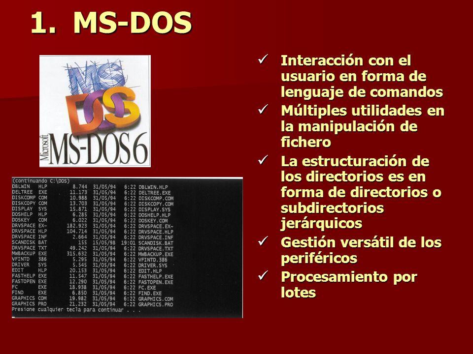 MS-DOS Interacción con el usuario en forma de lenguaje de comandos