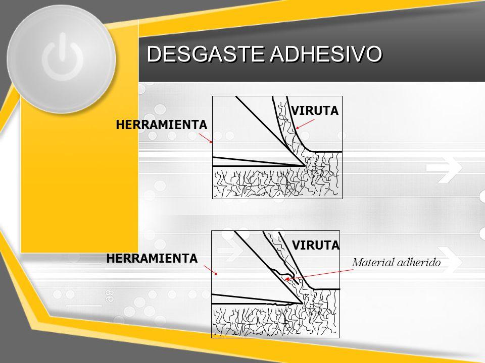 DESGASTE ADHESIVO Material adherido VIRUTA HERRAMIENTA