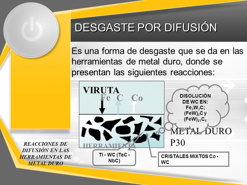 DESGASTE POR DIFUSIÓN VIRUTA Fe C Co METAL DURO P30