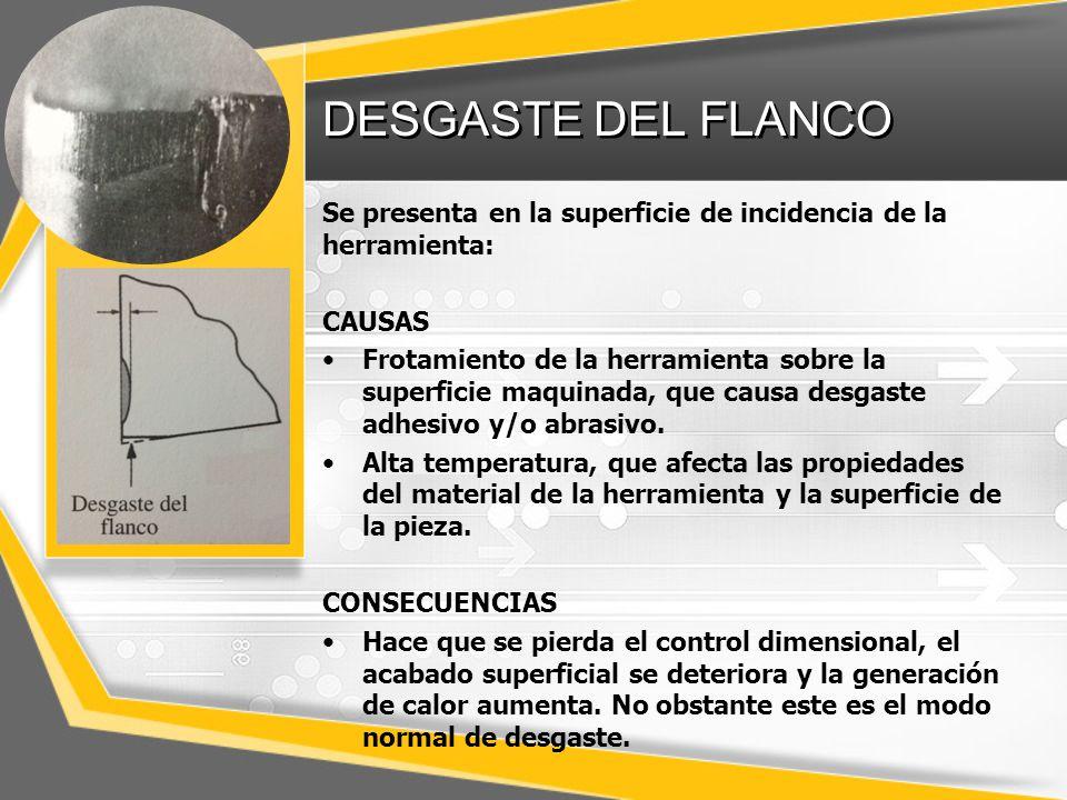 DESGASTE DEL FLANCO Se presenta en la superficie de incidencia de la herramienta: CAUSAS.