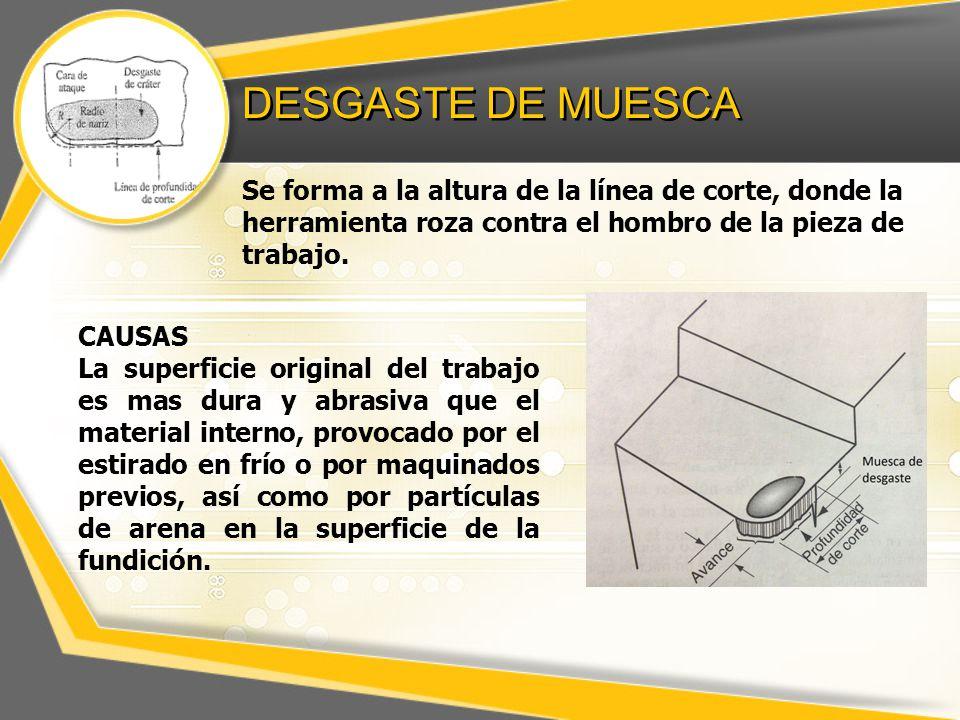 DESGASTE DE MUESCA Se forma a la altura de la línea de corte, donde la herramienta roza contra el hombro de la pieza de trabajo.