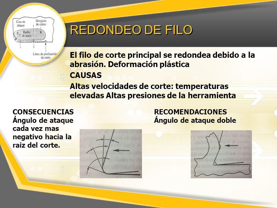 REDONDEO DE FILO El filo de corte principal se redondea debido a la abrasión. Deformación plástica.