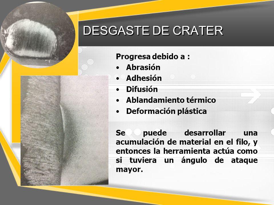 DESGASTE DE CRATER Progresa debido a : Abrasión Adhesión Difusión