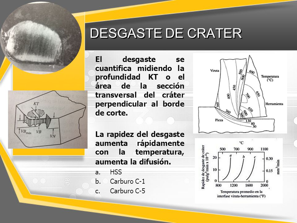 DESGASTE DE CRATER