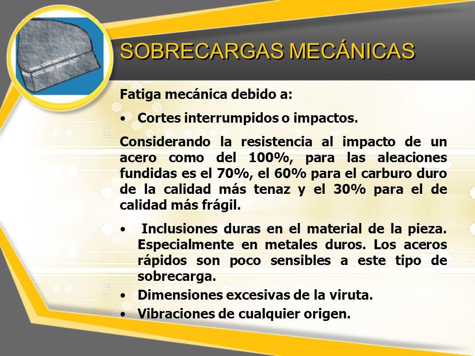 SOBRECARGAS MECÁNICAS