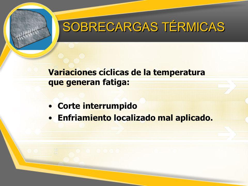 SOBRECARGAS TÉRMICAS Variaciones cíclicas de la temperatura que generan fatiga: Corte interrumpido.